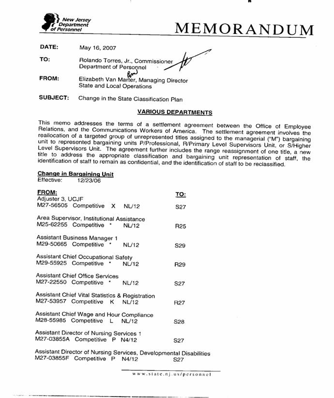 Civil Service Commission Meeting Minutes Of May 23 2007