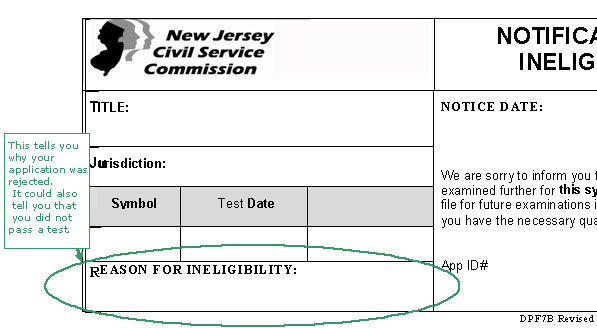 Sample of Ineligibility