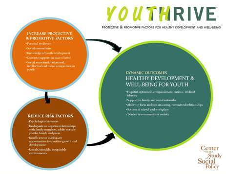 DCF | Helping Youth Thrive in Placement