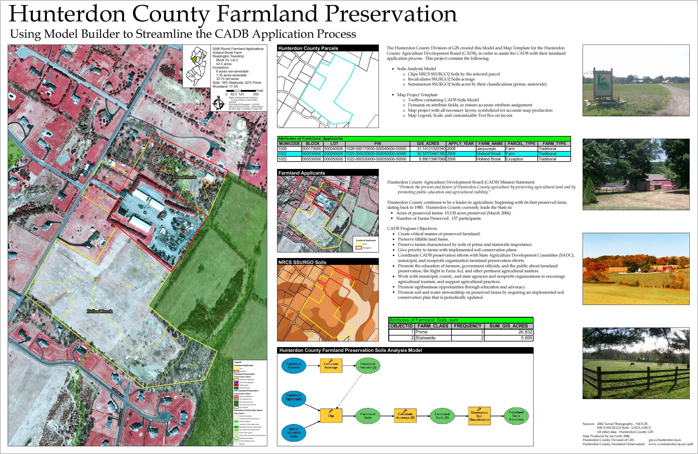 Hunterdon County Farmland Preservation Using Model Builder To Stramline The Cadb Application Process