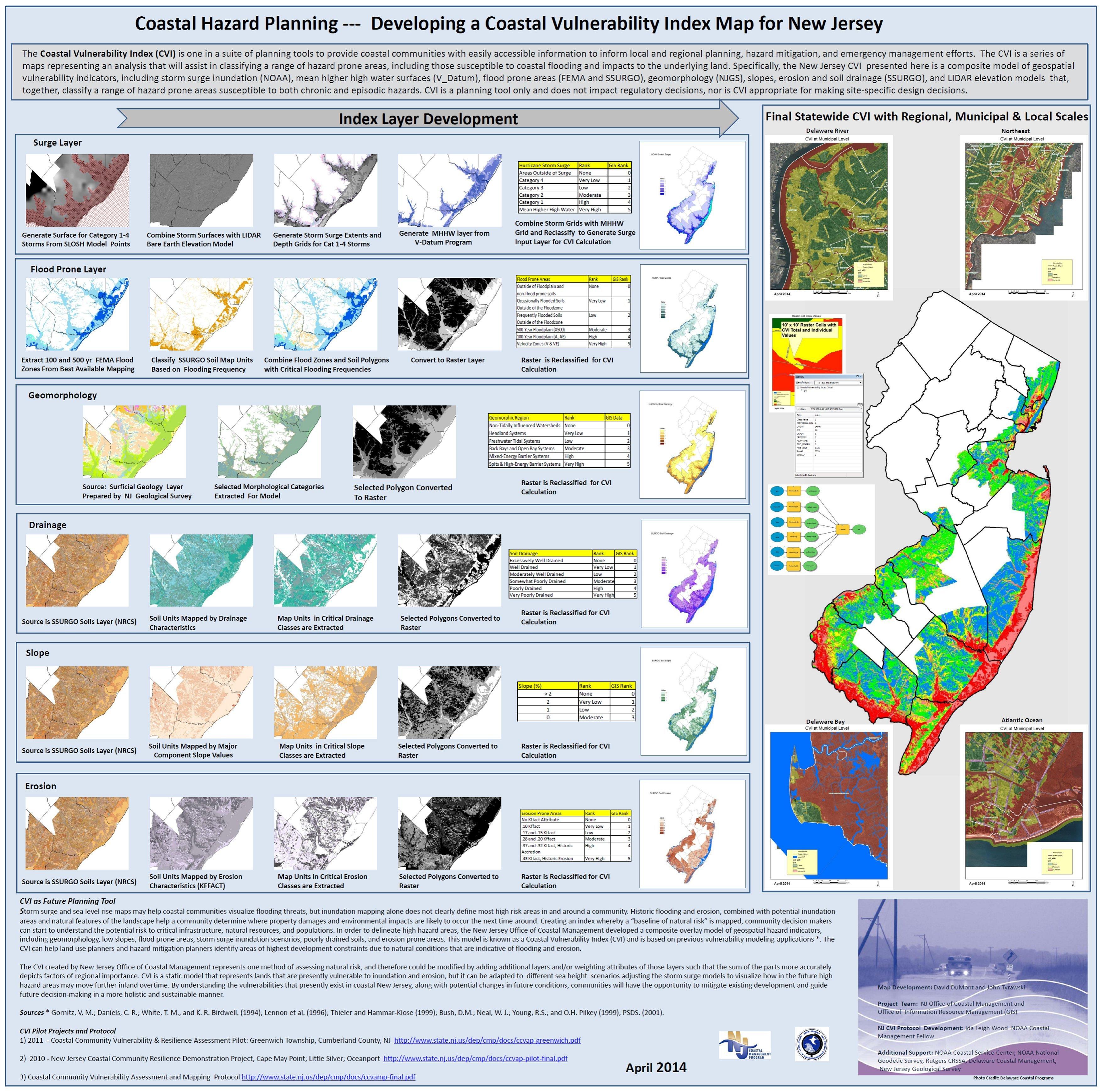 nj coastal vulnerability index map