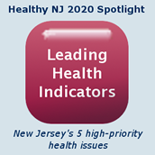 Leadin Health Indiators