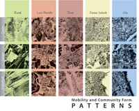 Patterns Cover