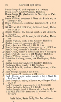 A page from Gopsill�s Jersey City, Hudson City and Hoboken Directory for 1864-1865