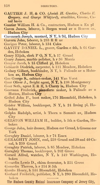 A page from Gopsill's Jersey City, Hudson City and Hoboken Directory for 1864-1865